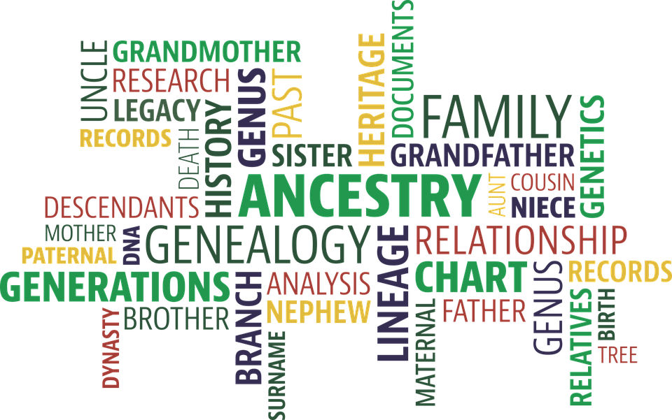 Introduction to Genealogy Research